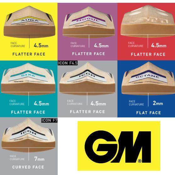 GM Profiles