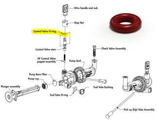 C/Part MSR F/Pump(DF&Std)C/Valve O-Ring