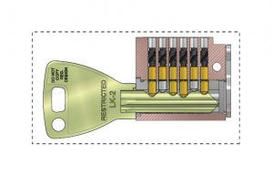 Carbine LK4A Restricted Key