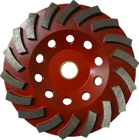 Hilti Style Wheels