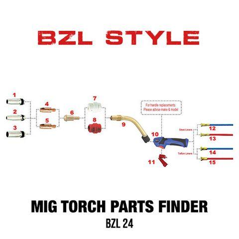 BZL 24 Style Mig Torch Spares