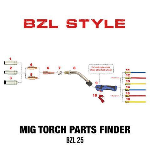BZL 25 Style Mig Torch Spares