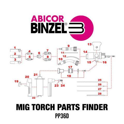 Binzel PP36D Mig Torch Spares
