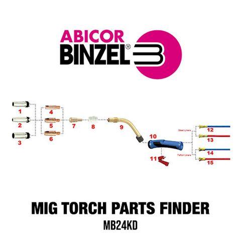 Binzel MB24KD Mig Torch Spares