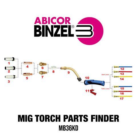 Binzel MB36KD Mig Torch Spares