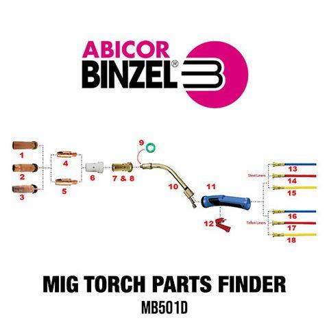 Binzel MB501D Mig Torch Spares