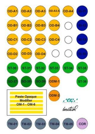GC Initial MC Basic Plus Set Paste Opaque