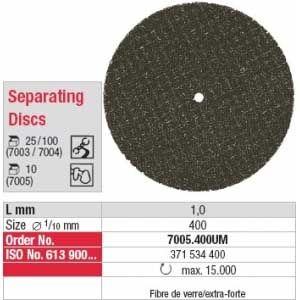 Edenta Separating Discs