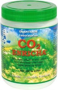 Enricha CO2
