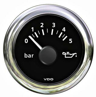 Pressure Gauges & Sensors