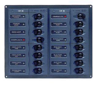 Distribution Panels DC no meter
