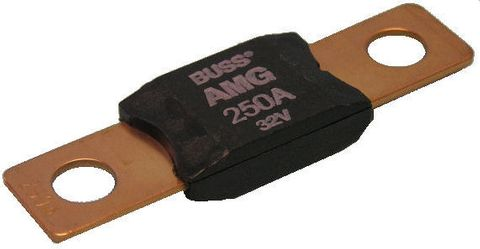 Fuse Mega 060 A