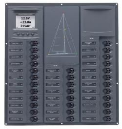 Distr panel DC32 Ymimic 2analg metr+