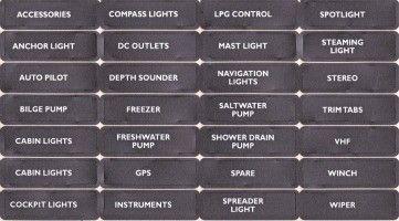 Label sheet BEP Contour SET01N