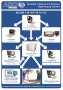 Leveraging world class veterinary technology: what does integration really mean?