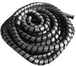 Spiral Guard