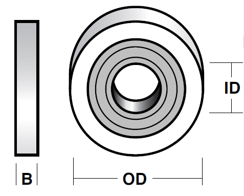 SHIELDED BEARINGS