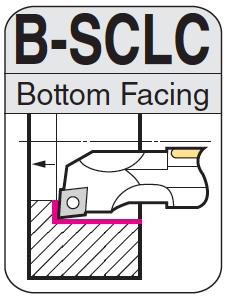 B-SCLCR/L