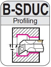 B-SDUCR/L