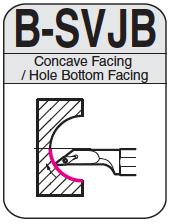 B-SVJBR/L
