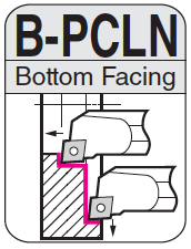 B-PCLNR/L