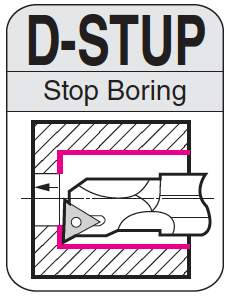 D-STUPR/L (Through Coolant)