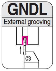 GNDL - Grooving & Part Off