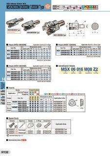 MSX12000 Modular Endmills