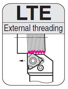 External Threading Holders