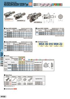 MSX06000 Modular Endmills