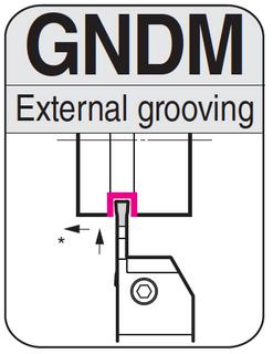 GNDM - Traverse Cutting & Profiling