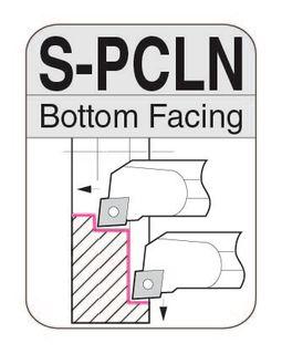 S-PCLNR/L