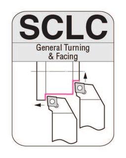 SCLCR/L