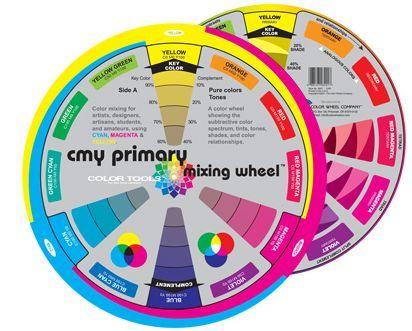 CMY PRIMARY MIXING WHEEL