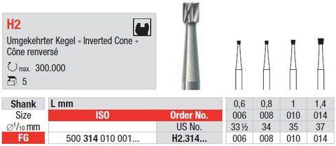 FG Tungsten Carbide Inverted Cone
