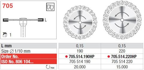 Edenta Superflex Diamond Disc 705