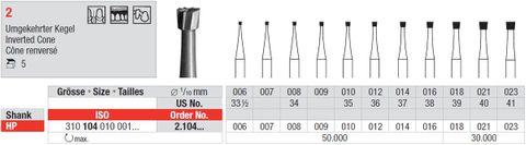 Edenta HP Steel Inverted Cone