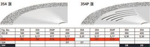 Fis Proflex Diamond Disc 354/220 Fine