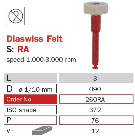 Diaswiss Diamond Impregnated Felt Wheel -box of 12