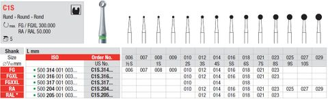 Edenta RA X-Long T/Carbide Round C1S/014 (Pk of 5)