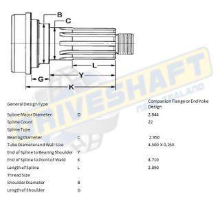 MS/SS 2.844 X 22 SPL 9C 4.500 X 0.250 (75MM BEARING)