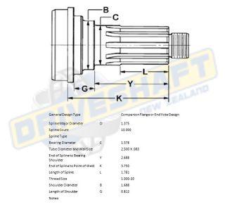 MS/S 1.375 X 10 SPLINE 2.500 X .083  (35MM BEARING)