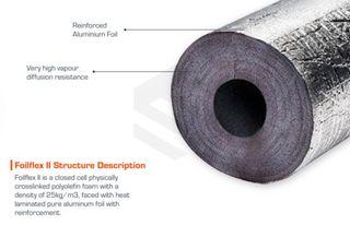 FoilFlex Thermal Lagging - 150Cu x25mm x2mtr