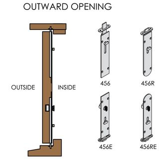 FRENCH DOORS OUTWARD