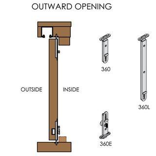 WEATHERFOLD WINDOW OUTWARD