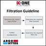 argo hytos filtration guideline
