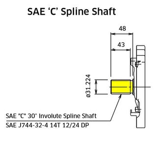 K3VL112/140 - 'C' Splined Shaft SAE C with TD
