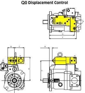 K3VL112/140 'Q0' Displacement Controller