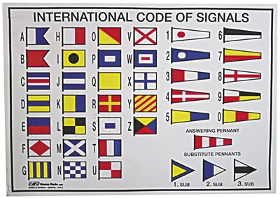 LABEL INTERNATIONAL CODE FLAGS