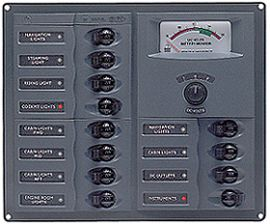BEP Switch Panels
